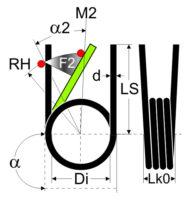 Ressorts de torsion bras de levier de point d'introduction de force RH