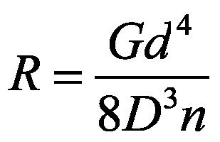 Federrate berechnen bei zylindrischen Federn