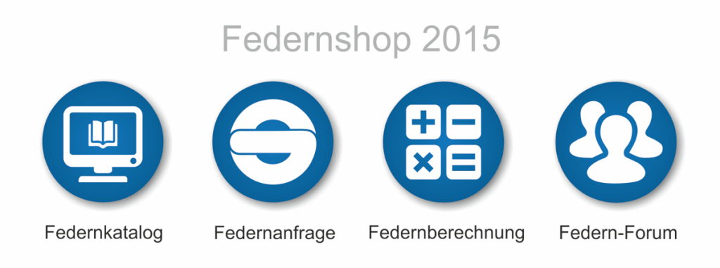 Federnshop Hauptfunktionen