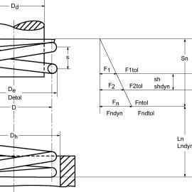Weryfikacja funkcji i wytrzymałości sprężyn naciskowych