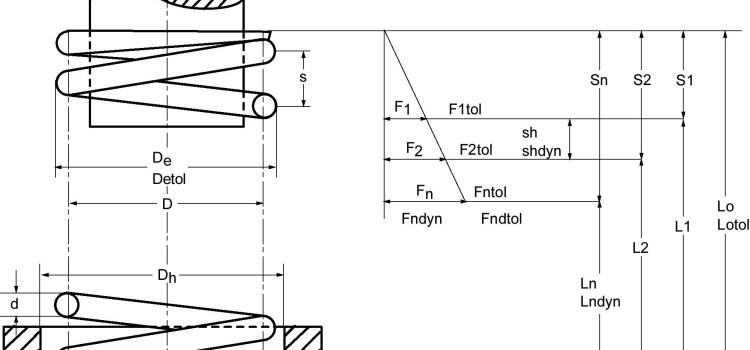 Funktions- und Festigkeitsnachweis bei Druckfedern