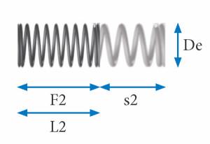 Gespannte Federkraft F2 bei s2 oder L2