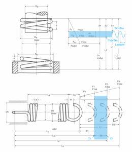 Schwingungsschaubild Druckfeder und Zugfeder